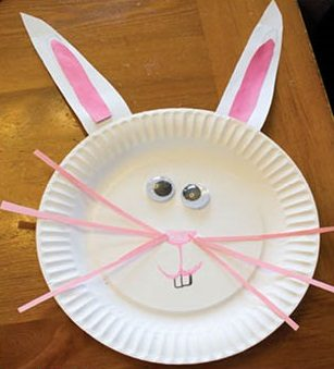Easter Bunny Plate blog from gifts for little hands